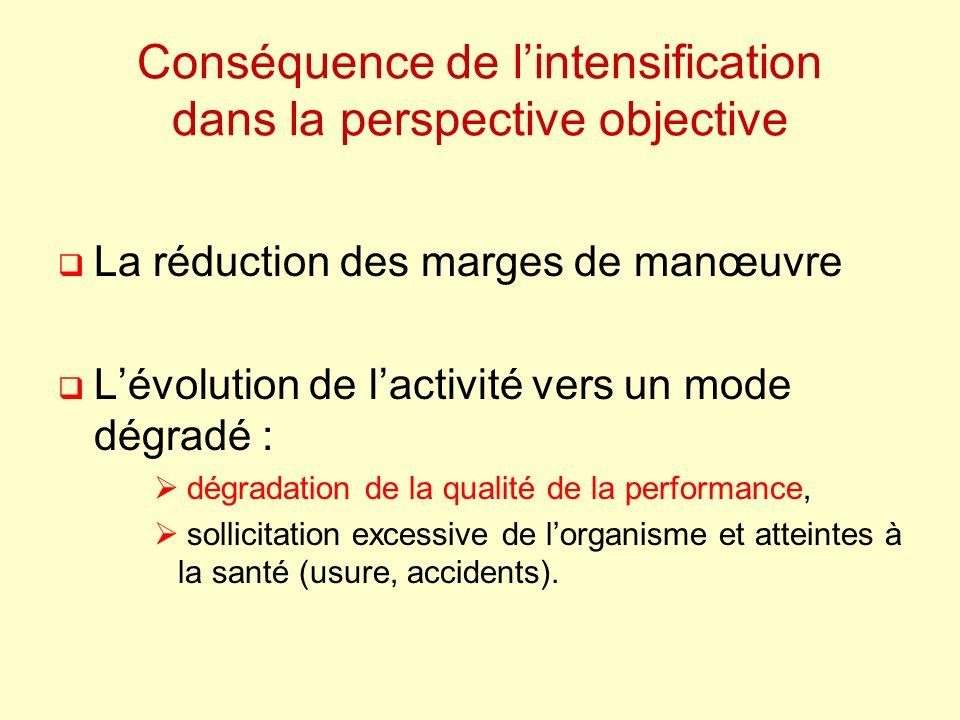 Laction dans la perspective objective Renforcer les moyens ou desserrer les contraintes pour améliorer la performance globale.