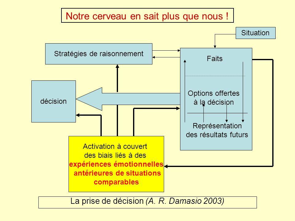 La prise de décision (A. R.