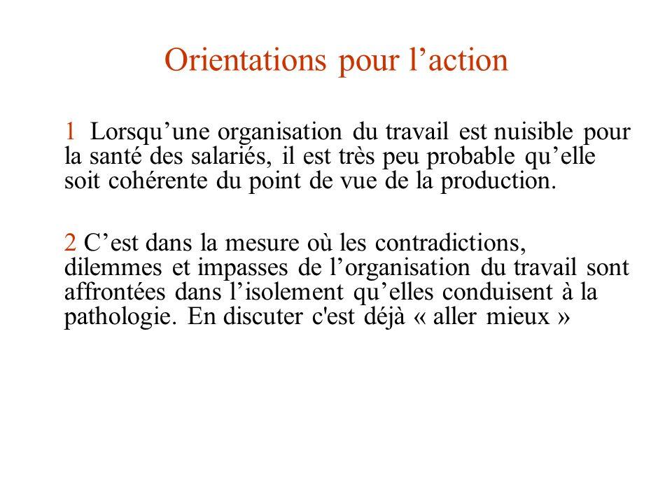 Orientations pour laction 1 Lorsquune organisation du travail est nuisible pour la santé des salariés, il est très peu probable quelle soit cohérente du point de vue de la production.