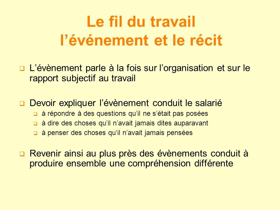 Lévènement parle à la fois sur lorganisation et sur le rapport subjectif au travail Devoir expliquer lévènement conduit le salarié à répondre à des qu