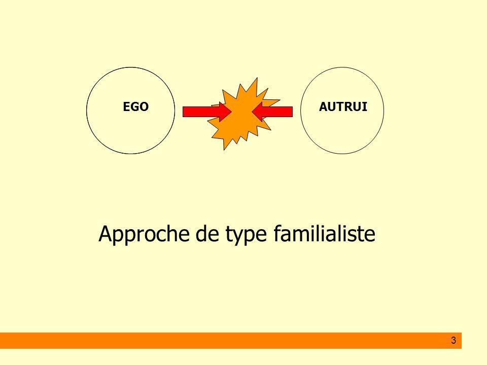 Principes de lanalyse 1 - Elargir le cadre.