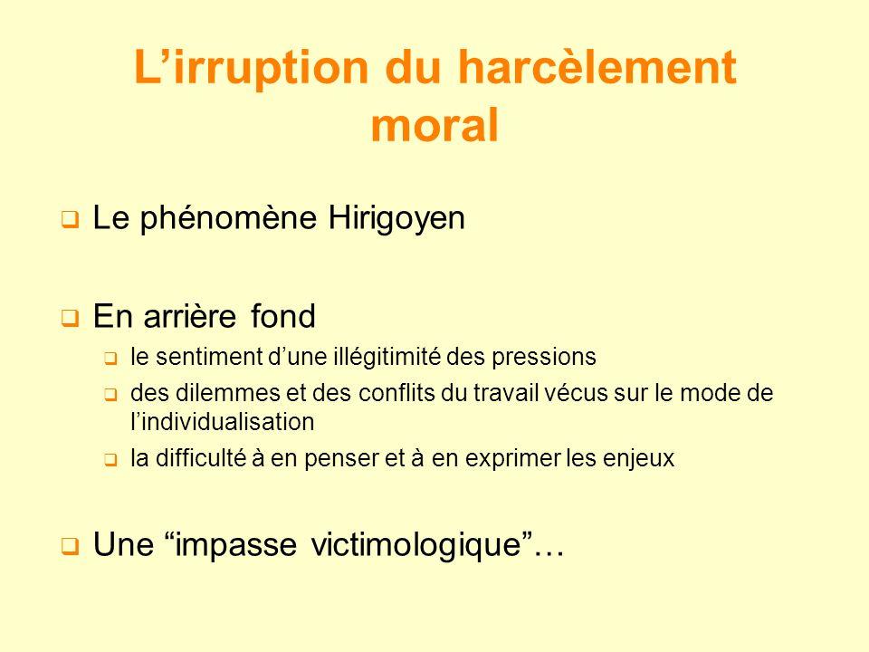Lirruption du harcèlement moral Le phénomène Hirigoyen En arrière fond le sentiment dune illégitimité des pressions des dilemmes et des conflits du tr