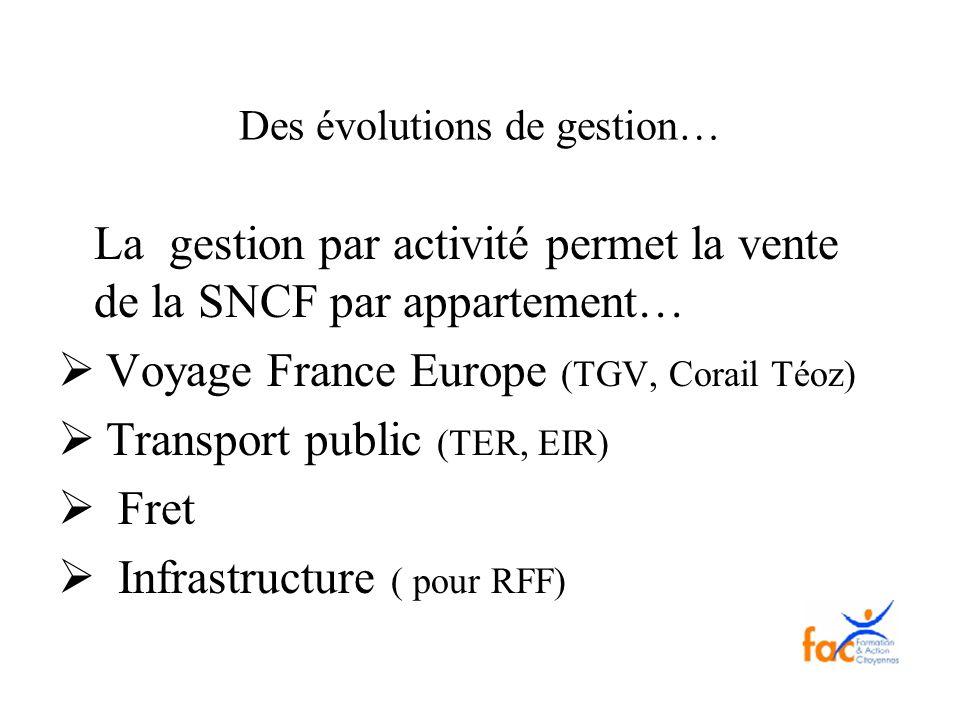 Des évolutions de gestion… La gestion par activité permet la vente de la SNCF par appartement… Voyage France Europe (TGV, Corail Téoz) Transport publi