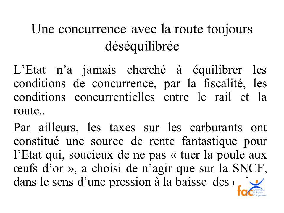 Une concurrence avec la route toujours déséquilibrée LEtat na jamais cherché à équilibrer les conditions de concurrence, par la fiscalité, les conditi