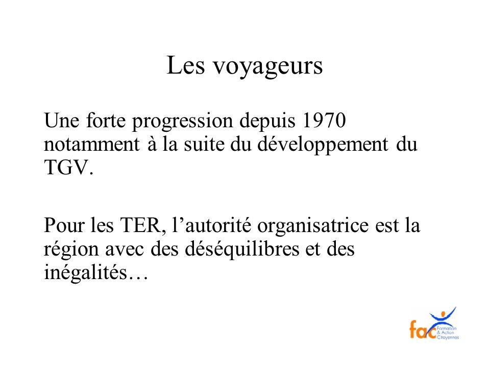 Les voyageurs Une forte progression depuis 1970 notamment à la suite du développement du TGV. Pour les TER, lautorité organisatrice est la région avec