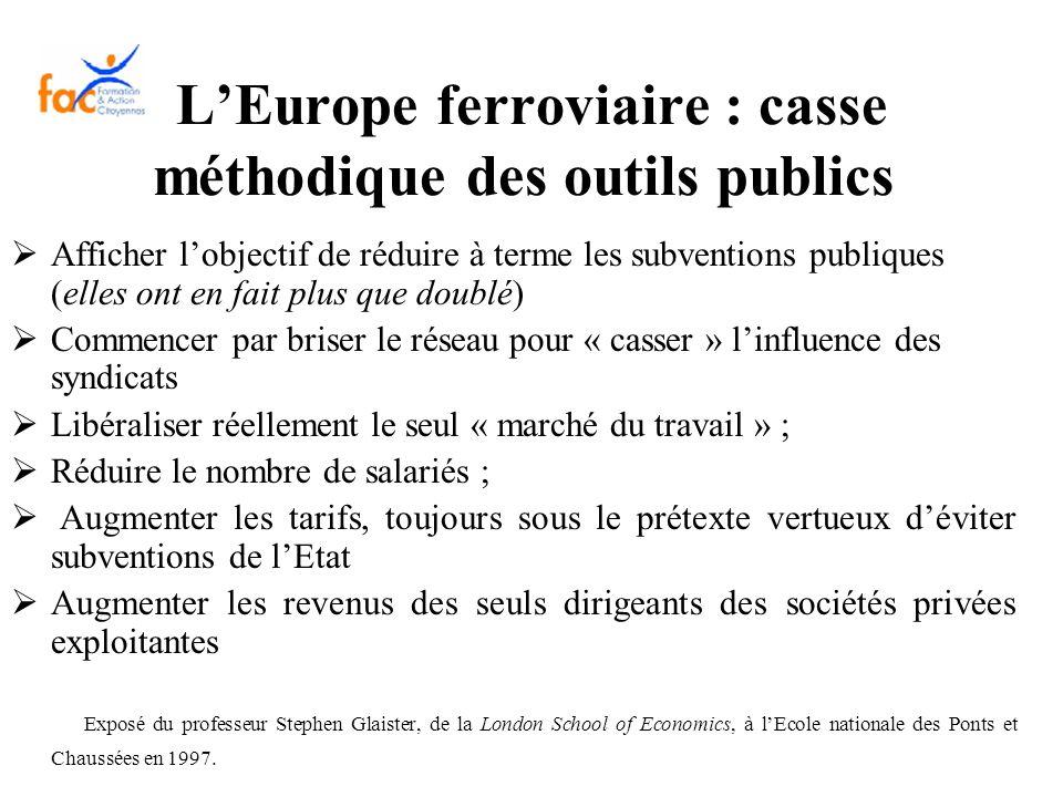 LEurope ferroviaire : casse méthodique des outils publics Afficher lobjectif de réduire à terme les subventions publiques (elles ont en fait plus que