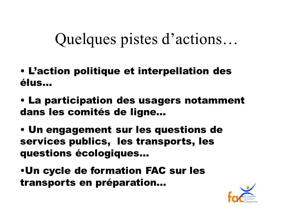 Quelques pistes dactions… Laction politique et interpellation des élus… La participation des usagers notamment dans les comités de ligne… Un engagemen