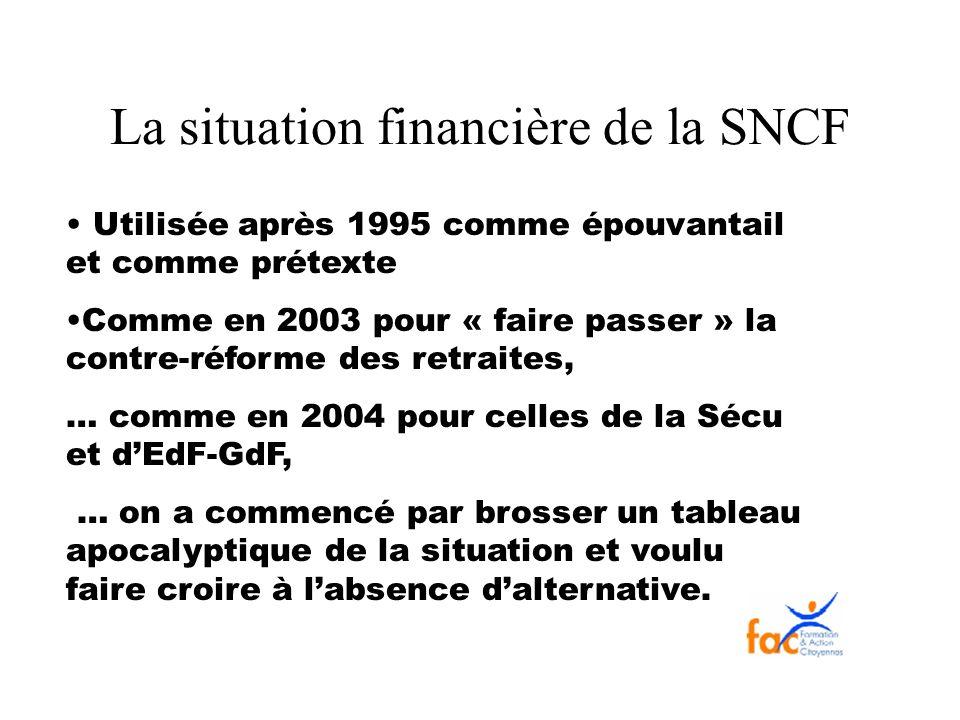 La situation financière de la SNCF Utilisée après 1995 comme épouvantail et comme prétexte Comme en 2003 pour « faire passer » la contre-réforme des r