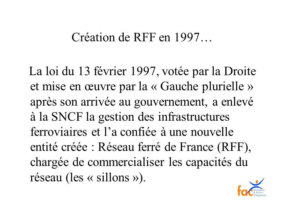 Création de RFF en 1997… La loi du 13 février 1997, votée par la Droite et mise en œuvre par la « Gauche plurielle » après son arrivée au gouvernement
