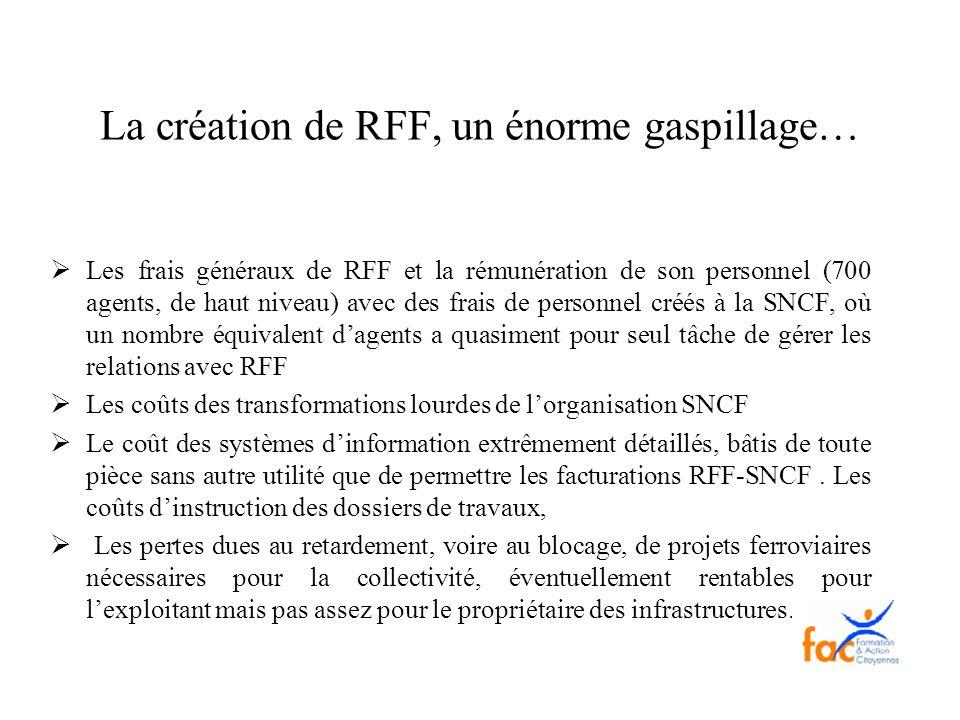 La création de RFF, un énorme gaspillage… Les frais généraux de RFF et la rémunération de son personnel (700 agents, de haut niveau) avec des frais de