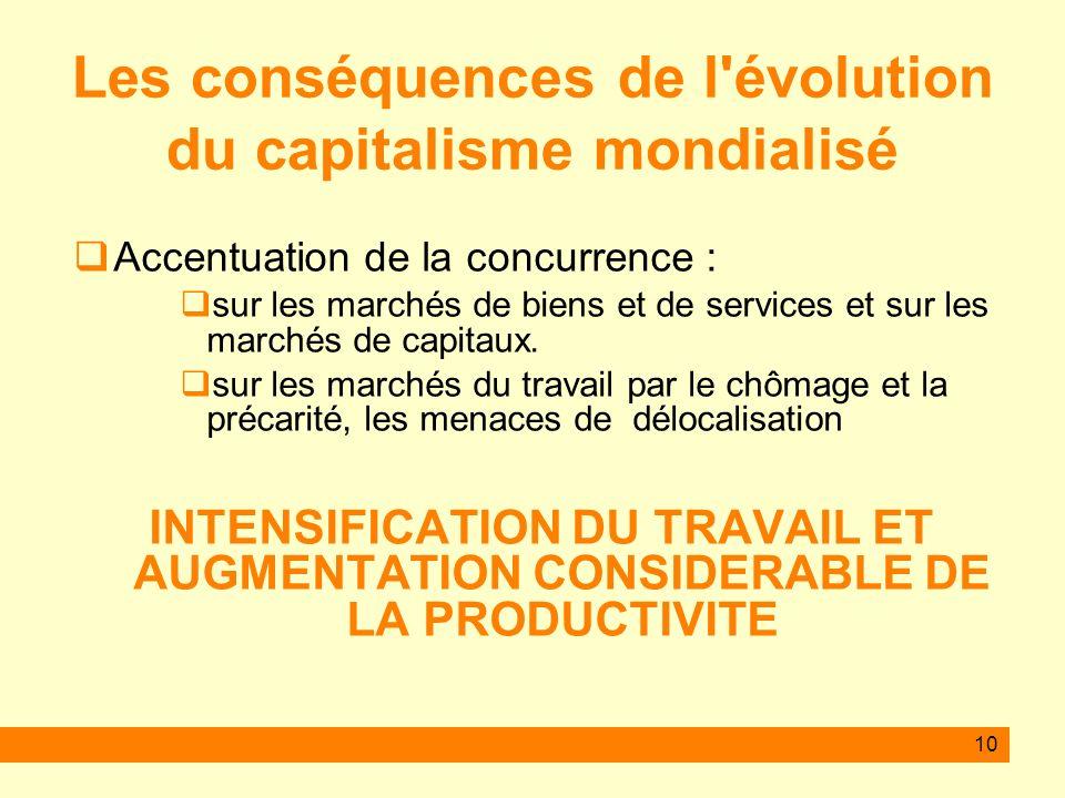 10 Les conséquences de l évolution du capitalisme mondialisé Accentuation de la concurrence : sur les marchés de biens et de services et sur les marchés de capitaux.
