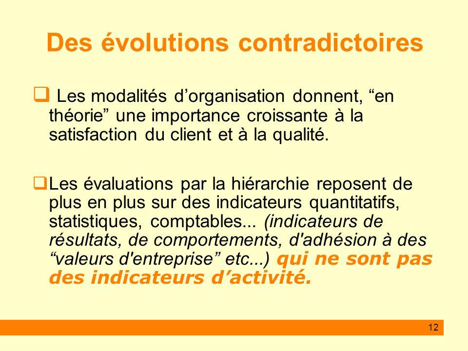 12 Des évolutions contradictoires Les modalités dorganisation donnent, en théorie une importance croissante à la satisfaction du client et à la qualité.