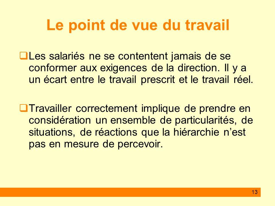 13 Le point de vue du travail Les salariés ne se contentent jamais de se conformer aux exigences de la direction.
