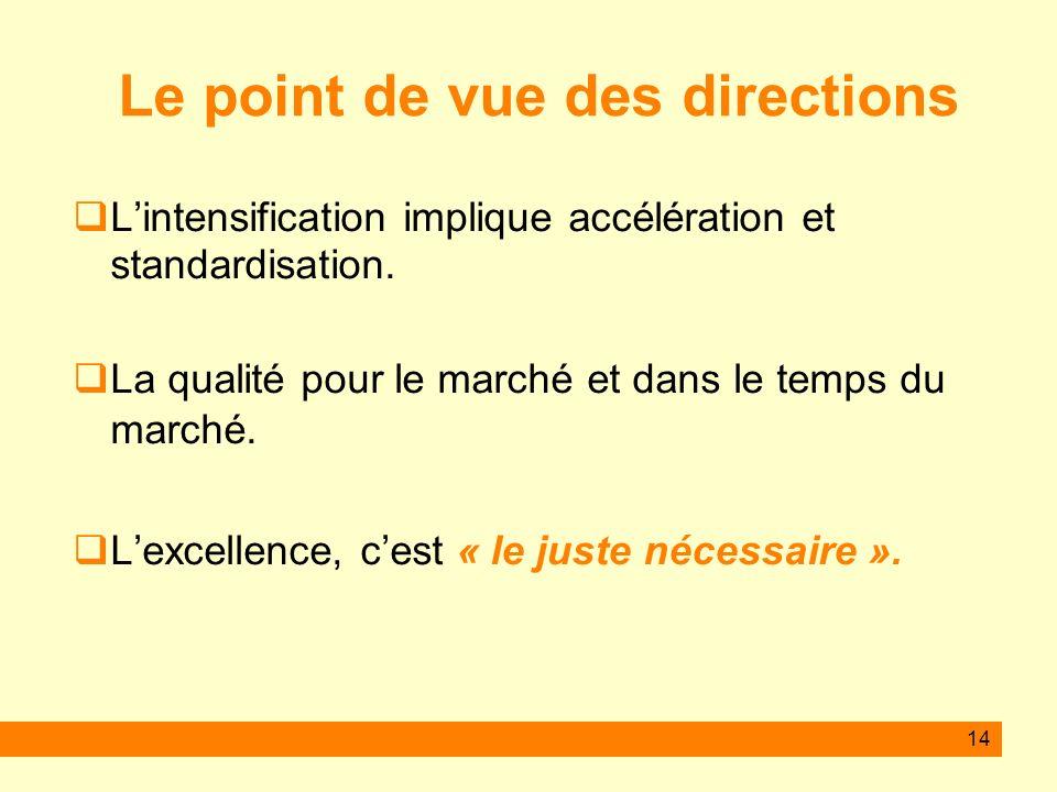 14 Le point de vue des directions Lintensification implique accélération et standardisation.