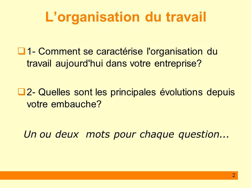 2 Lorganisation du travail 1- Comment se caractérise l organisation du travail aujourd hui dans votre entreprise.
