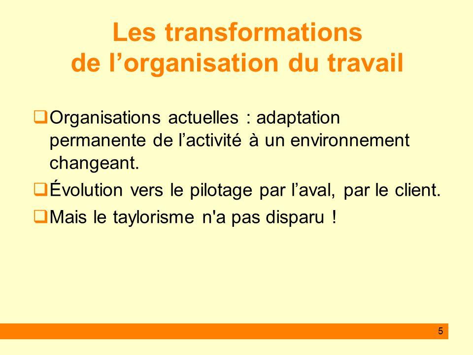 5 Les transformations de lorganisation du travail Organisations actuelles : adaptation permanente de lactivité à un environnement changeant.