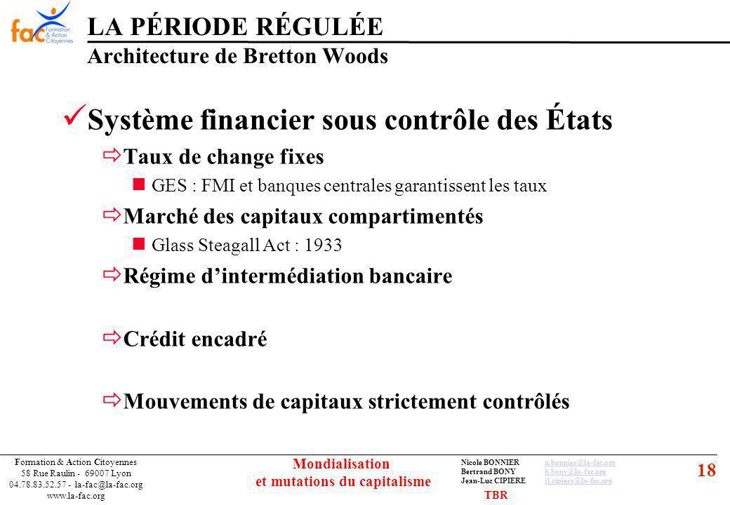 18 Formation & Action Citoyennes 58 Rue Raulin - 69007 Lyon 04.78.83.52.57 - la-fac@la-fac.org www.la-fac.org Nicole BONNIERn.bonnier@la-fac.orgn.bonnier@la-fac.org Bertrand BONYb.bony@la-fac.orgb.bony@la-fac.org Jean-Luc CIPIEREjl.cipiere@la-fac.orgjl.cipiere@la-fac.org Mondialisation et mutations du capitalisme Système financier sous contrôle des États Taux de change fixes GES : FMI et banques centrales garantissent les taux Marché des capitaux compartimentés Glass Steagall Act : 1933 Régime dintermédiation bancaire Crédit encadré Mouvements de capitaux strictement contrôlés LA PÉRIODE RÉGULÉE Architecture de Bretton Woods TBR