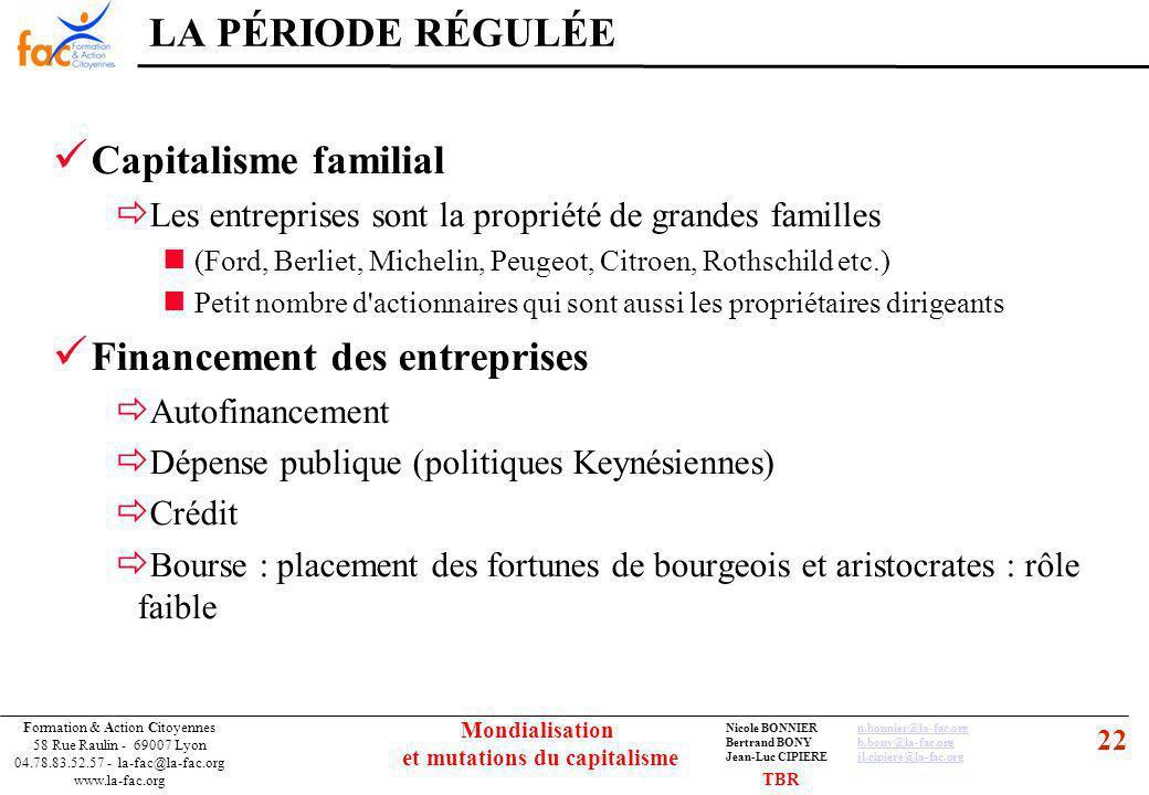 22 Formation & Action Citoyennes 58 Rue Raulin - 69007 Lyon 04.78.83.52.57 - la-fac@la-fac.org www.la-fac.org Nicole BONNIERn.bonnier@la-fac.orgn.bonnier@la-fac.org Bertrand BONYb.bony@la-fac.orgb.bony@la-fac.org Jean-Luc CIPIEREjl.cipiere@la-fac.orgjl.cipiere@la-fac.org Mondialisation et mutations du capitalisme Capitalisme familial Les entreprises sont la propriété de grandes familles (Ford, Berliet, Michelin, Peugeot, Citroen, Rothschild etc.) Petit nombre d actionnaires qui sont aussi les propriétaires dirigeants Financement des entreprises Autofinancement Dépense publique (politiques Keynésiennes) Crédit Bourse : placement des fortunes de bourgeois et aristocrates : rôle faible LA PÉRIODE RÉGULÉE TBR