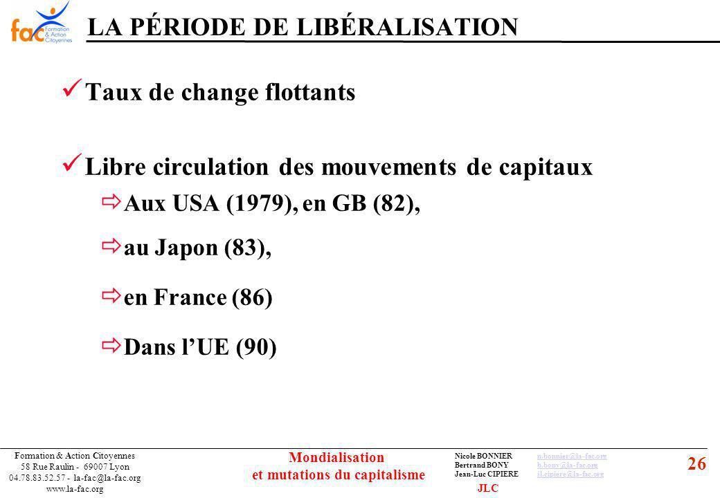 26 Formation & Action Citoyennes 58 Rue Raulin - 69007 Lyon 04.78.83.52.57 - la-fac@la-fac.org www.la-fac.org Nicole BONNIERn.bonnier@la-fac.orgn.bonnier@la-fac.org Bertrand BONYb.bony@la-fac.orgb.bony@la-fac.org Jean-Luc CIPIEREjl.cipiere@la-fac.orgjl.cipiere@la-fac.org Mondialisation et mutations du capitalisme LA PÉRIODE DE LIBÉRALISATION Taux de change flottants Libre circulation des mouvements de capitaux Aux USA (1979), en GB (82), au Japon (83), en France (86) Dans lUE (90) JLC