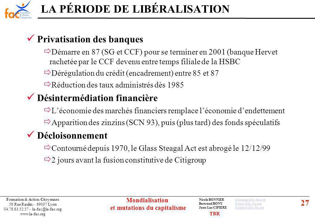 27 Formation & Action Citoyennes 58 Rue Raulin - 69007 Lyon 04.78.83.52.57 - la-fac@la-fac.org www.la-fac.org Nicole BONNIERn.bonnier@la-fac.orgn.bonnier@la-fac.org Bertrand BONYb.bony@la-fac.orgb.bony@la-fac.org Jean-Luc CIPIEREjl.cipiere@la-fac.orgjl.cipiere@la-fac.org Mondialisation et mutations du capitalisme LA PÉRIODE DE LIBÉRALISATION Privatisation des banques Démarre en 87 (SG et CCF) pour se terminer en 2001 (banque Hervet rachetée par le CCF devenu entre temps filiale de la HSBC Dérégulation du crédit (encadrement) entre 85 et 87 Réduction des taux administrés dès 1985 Désintermédiation financière Léconomie des marchés financiers remplace léconomie dendettement Apparition des zinzins (SCN 93), puis (plus tard) des fonds spéculatifs Décloisonnement Contourné depuis 1970, le Glass Steagal Act est abrogé le 12/12/99 2 jours avant la fusion constitutive de Citigroup TBR
