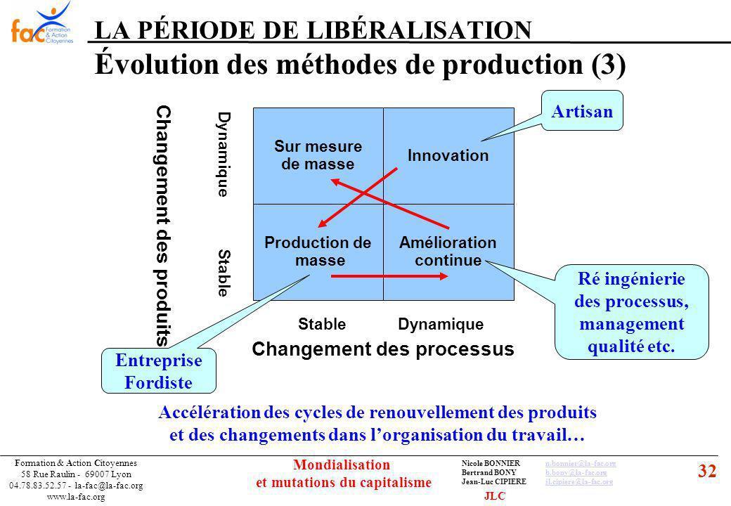32 Formation & Action Citoyennes 58 Rue Raulin - 69007 Lyon 04.78.83.52.57 - la-fac@la-fac.org www.la-fac.org Nicole BONNIERn.bonnier@la-fac.orgn.bonn
