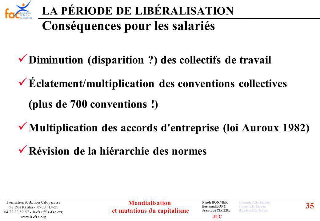 35 Formation & Action Citoyennes 58 Rue Raulin - 69007 Lyon 04.78.83.52.57 - la-fac@la-fac.org www.la-fac.org Nicole BONNIERn.bonnier@la-fac.orgn.bonnier@la-fac.org Bertrand BONYb.bony@la-fac.orgb.bony@la-fac.org Jean-Luc CIPIEREjl.cipiere@la-fac.orgjl.cipiere@la-fac.org Mondialisation et mutations du capitalisme LA PÉRIODE DE LIBÉRALISATION Conséquences pour les salariés Diminution (disparition ) des collectifs de travail Éclatement/multiplication des conventions collectives (plus de 700 conventions !) Multiplication des accords d entreprise (loi Auroux 1982) Révision de la hiérarchie des normes JLC