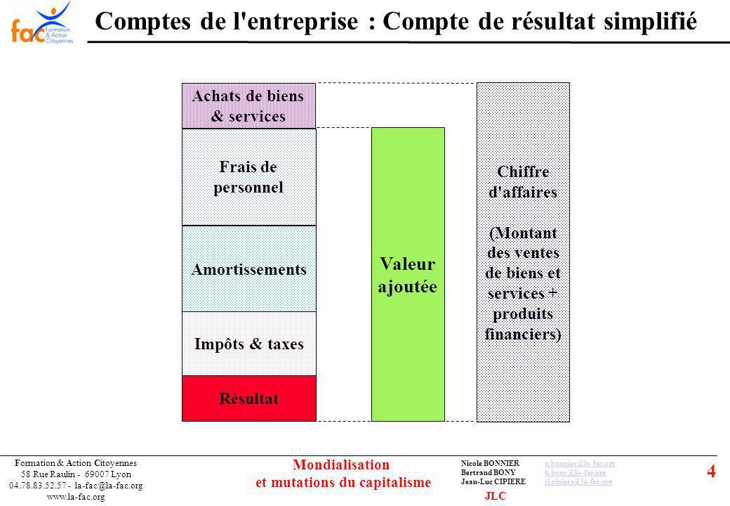 4 Formation & Action Citoyennes 58 Rue Raulin - 69007 Lyon 04.78.83.52.57 - la-fac@la-fac.org www.la-fac.org Nicole BONNIERn.bonnier@la-fac.orgn.bonni