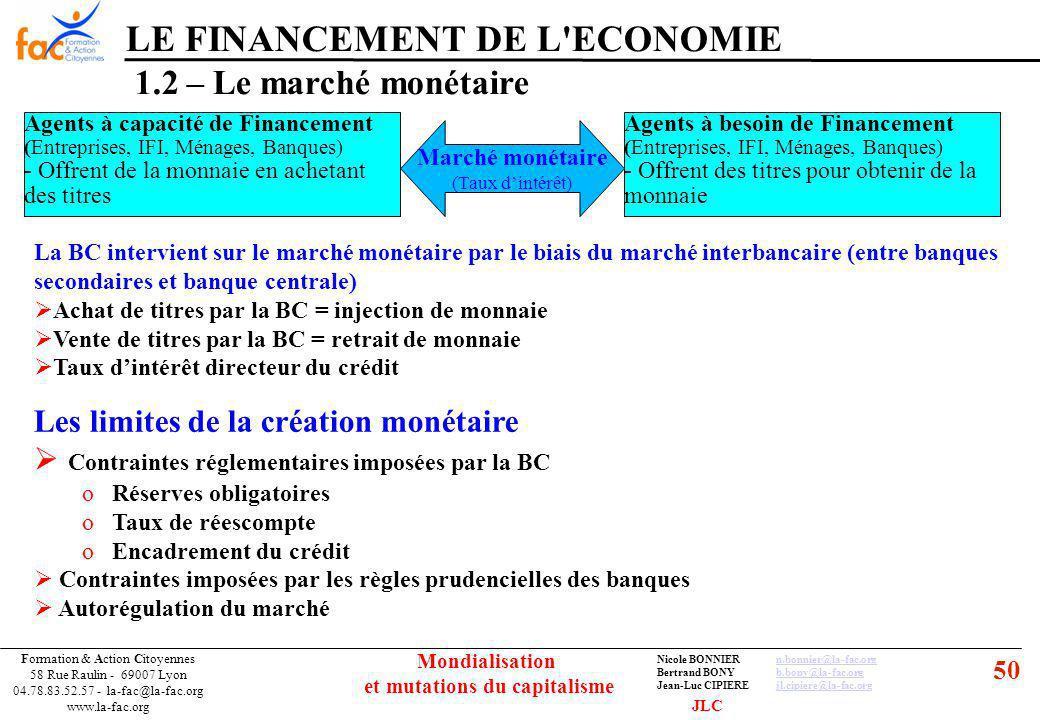 50 Formation & Action Citoyennes 58 Rue Raulin - 69007 Lyon 04.78.83.52.57 - la-fac@la-fac.org www.la-fac.org Nicole BONNIERn.bonnier@la-fac.orgn.bonnier@la-fac.org Bertrand BONYb.bony@la-fac.orgb.bony@la-fac.org Jean-Luc CIPIEREjl.cipiere@la-fac.orgjl.cipiere@la-fac.org Mondialisation et mutations du capitalisme LE FINANCEMENT DE L ECONOMIE 1.2 – Le marché monétaire Agents à capacité de Financement (Entreprises, IFI, Ménages, Banques) - Offrent de la monnaie en achetant des titres Agents à besoin de Financement (Entreprises, IFI, Ménages, Banques) - Offrent des titres pour obtenir de la monnaie Marché monétaire (Taux dintérêt) La BC intervient sur le marché monétaire par le biais du marché interbancaire (entre banques secondaires et banque centrale) Achat de titres par la BC = injection de monnaie Vente de titres par la BC = retrait de monnaie Taux dintérêt directeur du crédit Les limites de la création monétaire Contraintes réglementaires imposées par la BC oRéserves obligatoires oTaux de réescompte oEncadrement du crédit Contraintes imposées par les règles prudencielles des banques Autorégulation du marché JLC