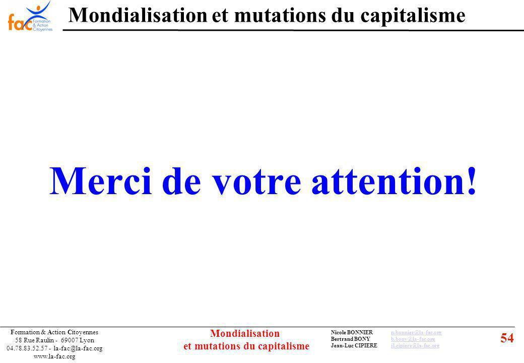54 Formation & Action Citoyennes 58 Rue Raulin - 69007 Lyon 04.78.83.52.57 - la-fac@la-fac.org www.la-fac.org Nicole BONNIERn.bonnier@la-fac.orgn.bonnier@la-fac.org Bertrand BONYb.bony@la-fac.orgb.bony@la-fac.org Jean-Luc CIPIEREjl.cipiere@la-fac.orgjl.cipiere@la-fac.org Mondialisation et mutations du capitalisme Merci de votre attention!