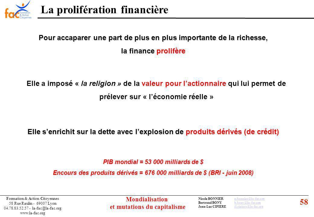58 Formation & Action Citoyennes 58 Rue Raulin - 69007 Lyon 04.78.83.52.57 - la-fac@la-fac.org www.la-fac.org Nicole BONNIERn.bonnier@la-fac.orgn.bonnier@la-fac.org Bertrand BONYb.bony@la-fac.orgb.bony@la-fac.org Jean-Luc CIPIEREjl.cipiere@la-fac.orgjl.cipiere@la-fac.org Mondialisation et mutations du capitalisme Pour accaparer une part de plus en plus importante de la richesse, la finance prolifère Elle senrichit sur la dette avec lexplosion de produits dérivés (de crédit) Elle a imposé « la religion » de la valeur pour lactionnaire qui lui permet de prélever sur « léconomie réelle » PIB mondial = 53 000 milliards de $ Encours des produits dérivés = 676 000 milliards de $ (BRI - juin 2008) La prolifération financière