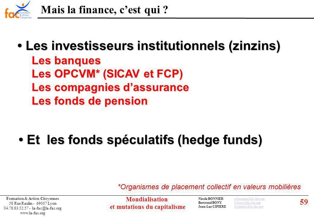 59 Formation & Action Citoyennes 58 Rue Raulin - 69007 Lyon 04.78.83.52.57 - la-fac@la-fac.org www.la-fac.org Nicole BONNIERn.bonnier@la-fac.orgn.bonnier@la-fac.org Bertrand BONYb.bony@la-fac.orgb.bony@la-fac.org Jean-Luc CIPIEREjl.cipiere@la-fac.orgjl.cipiere@la-fac.org Mondialisation et mutations du capitalisme Les investisseurs institutionnels (zinzins) Les investisseurs institutionnels (zinzins) Les banques Les OPCVM* (SICAV et FCP) Les compagnies dassurance Les fonds de pension Et les fonds spéculatifs (hedge funds) Et les fonds spéculatifs (hedge funds) *Organismes de placement collectif en valeurs mobilières Mais la finance, cest qui