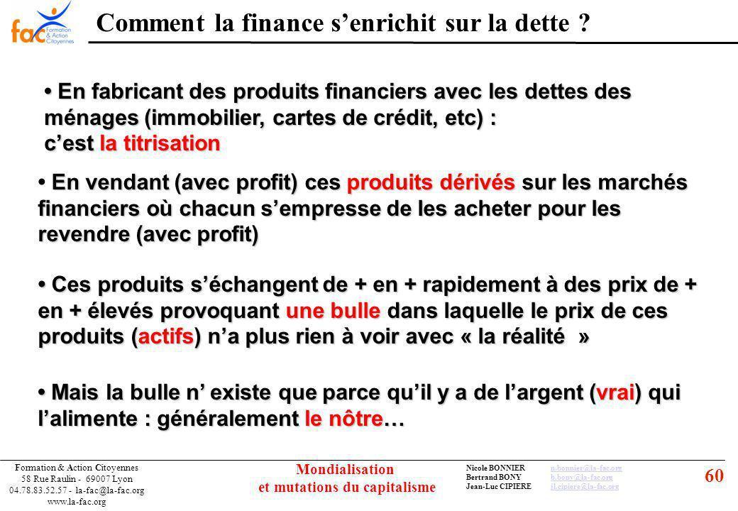 60 Formation & Action Citoyennes 58 Rue Raulin - 69007 Lyon 04.78.83.52.57 - la-fac@la-fac.org www.la-fac.org Nicole BONNIERn.bonnier@la-fac.orgn.bonnier@la-fac.org Bertrand BONYb.bony@la-fac.orgb.bony@la-fac.org Jean-Luc CIPIEREjl.cipiere@la-fac.orgjl.cipiere@la-fac.org Mondialisation et mutations du capitalisme En fabricant des produits financiers avec les dettes des ménages (immobilier, cartes de crédit, etc) : En fabricant des produits financiers avec les dettes des ménages (immobilier, cartes de crédit, etc) : cest la titrisation En vendant (avec profit) ces produits dérivés sur les marchés financiers où chacun sempresse de les acheter pour les revendre (avec profit) Ces produits séchangent de + en + rapidement à des prix de + en + élevés provoquant une bulle dans laquelle le prix de ces produits (actifs) na plus rien à voir avec « la réalité » Ces produits séchangent de + en + rapidement à des prix de + en + élevés provoquant une bulle dans laquelle le prix de ces produits (actifs) na plus rien à voir avec « la réalité » Mais la bulle n existe que parce quil y a de largent (vrai) qui lalimente : généralement le nôtre… Mais la bulle n existe que parce quil y a de largent (vrai) qui lalimente : généralement le nôtre… Comment la finance senrichit sur la dette