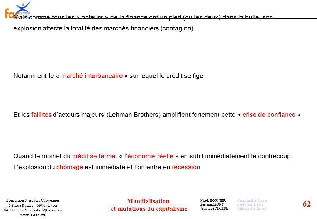 62 Formation & Action Citoyennes 58 Rue Raulin - 69007 Lyon 04.78.83.52.57 - la-fac@la-fac.org www.la-fac.org Nicole BONNIERn.bonnier@la-fac.orgn.bonnier@la-fac.org Bertrand BONYb.bony@la-fac.orgb.bony@la-fac.org Jean-Luc CIPIEREjl.cipiere@la-fac.orgjl.cipiere@la-fac.org Mondialisation et mutations du capitalisme Mais comme tous les « acteurs » de la finance ont un pied (ou les deux) dans la bulle, son explosion affecte la totalité des marchés financiers (contagion) Notamment le « marché interbancaire » sur lequel le crédit se fige Et les faillites dacteurs majeurs (Lehman Brothers) amplifient fortement cette « crise de confiance » Quand le robinet du crédit se ferme, « léconomie réelle » en subit immédiatement le contrecoup.