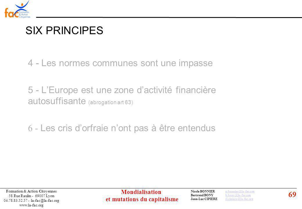 69 Formation & Action Citoyennes 58 Rue Raulin - 69007 Lyon 04.78.83.52.57 - la-fac@la-fac.org www.la-fac.org Nicole BONNIERn.bonnier@la-fac.orgn.bonnier@la-fac.org Bertrand BONYb.bony@la-fac.orgb.bony@la-fac.org Jean-Luc CIPIEREjl.cipiere@la-fac.orgjl.cipiere@la-fac.org Mondialisation et mutations du capitalisme SIX PRINCIPES 4 - Les normes communes sont une impasse 5 - LEurope est une zone dactivité financière autosuffisante (abrogation art 63) 6 - Les cris dorfraie nont pas à être entendus