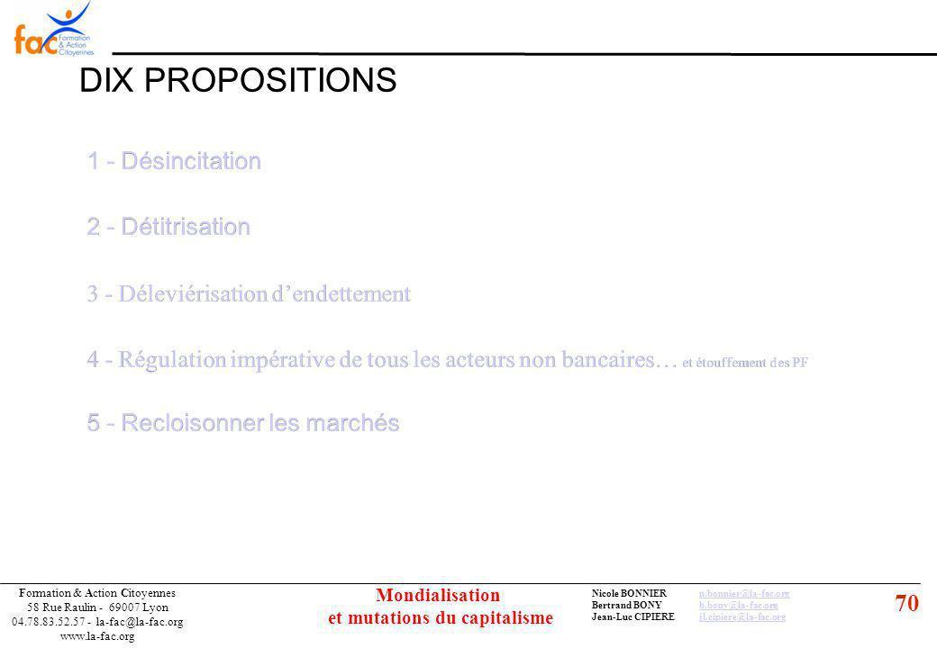 70 Formation & Action Citoyennes 58 Rue Raulin - 69007 Lyon 04.78.83.52.57 - la-fac@la-fac.org www.la-fac.org Nicole BONNIERn.bonnier@la-fac.orgn.bonnier@la-fac.org Bertrand BONYb.bony@la-fac.orgb.bony@la-fac.org Jean-Luc CIPIEREjl.cipiere@la-fac.orgjl.cipiere@la-fac.org Mondialisation et mutations du capitalisme DIX PROPOSITIONS 1 - Désincitation 2 - Détitrisation 3 - Déleviérisation dendettement 4 - Régulation impérative de tous les acteurs non bancaires… et étouffement des PF 5 - Recloisonner les marchés 1 - Désincitation 2 - Détitrisation 3 - Déleviérisation dendettement 4 - Régulation impérative de tous les acteurs non bancaires… et étouffement des PF 5 - Recloisonner les marchés