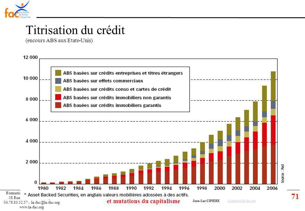 71 Formation & Action Citoyennes 58 Rue Raulin - 69007 Lyon 04.78.83.52.57 - la-fac@la-fac.org www.la-fac.org Nicole BONNIERn.bonnier@la-fac.orgn.bonnier@la-fac.org Bertrand BONYb.bony@la-fac.orgb.bony@la-fac.org Jean-Luc CIPIEREjl.cipiere@la-fac.orgjl.cipiere@la-fac.org Mondialisation et mutations du capitalisme Titrisation du crédit (encours ABS aux Etats-Unis)
