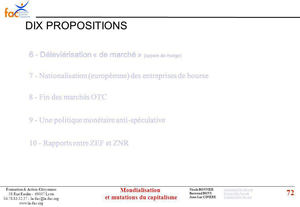 72 Formation & Action Citoyennes 58 Rue Raulin - 69007 Lyon 04.78.83.52.57 - la-fac@la-fac.org www.la-fac.org Nicole BONNIERn.bonnier@la-fac.orgn.bonnier@la-fac.org Bertrand BONYb.bony@la-fac.orgb.bony@la-fac.org Jean-Luc CIPIEREjl.cipiere@la-fac.orgjl.cipiere@la-fac.org Mondialisation et mutations du capitalisme 6 - Déleviérisation « de marché » (appels de marge) 7 - Nationalisation (européenne) des entreprises de bourse 8 - Fin des marchés OTC 9 - Une politique monétaire anti-spéculative 10 - Rapports entre ZEF et ZNR 6 - Déleviérisation « de marché » (appels de marge) 7 - Nationalisation (européenne) des entreprises de bourse 8 - Fin des marchés OTC 9 - Une politique monétaire anti-spéculative 10 - Rapports entre ZEF et ZNR DIX PROPOSITIONS