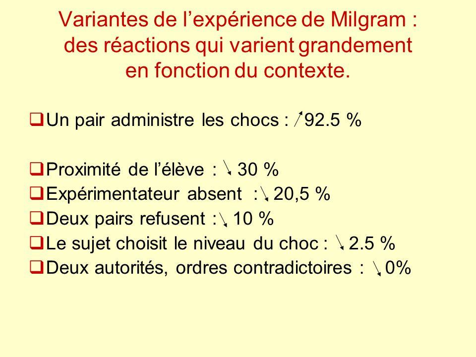 Variantes de lexpérience de Milgram : des réactions qui varient grandement en fonction du contexte.