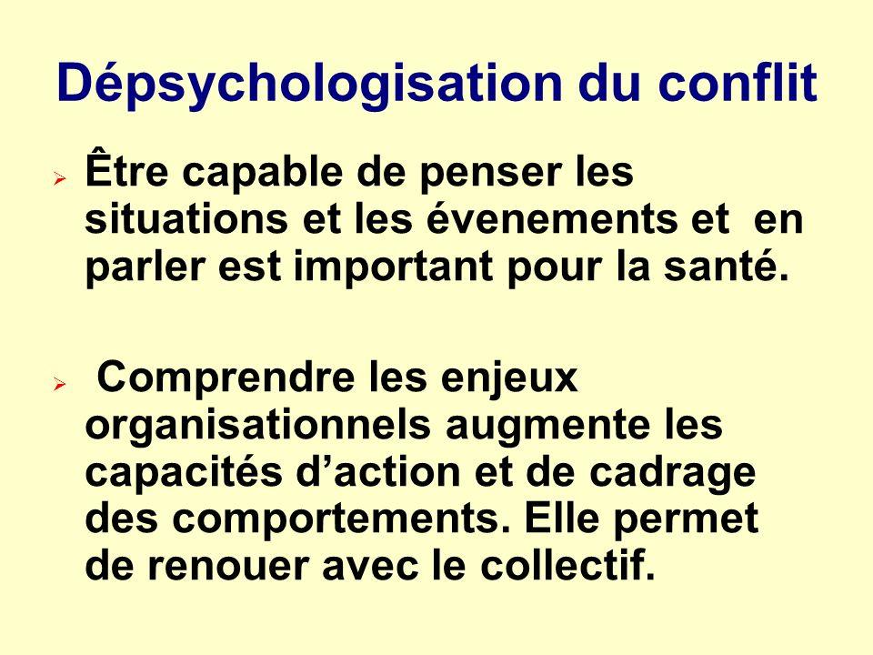 Dépsychologisation du conflit Être capable de penser les situations et les évenements et en parler est important pour la santé.
