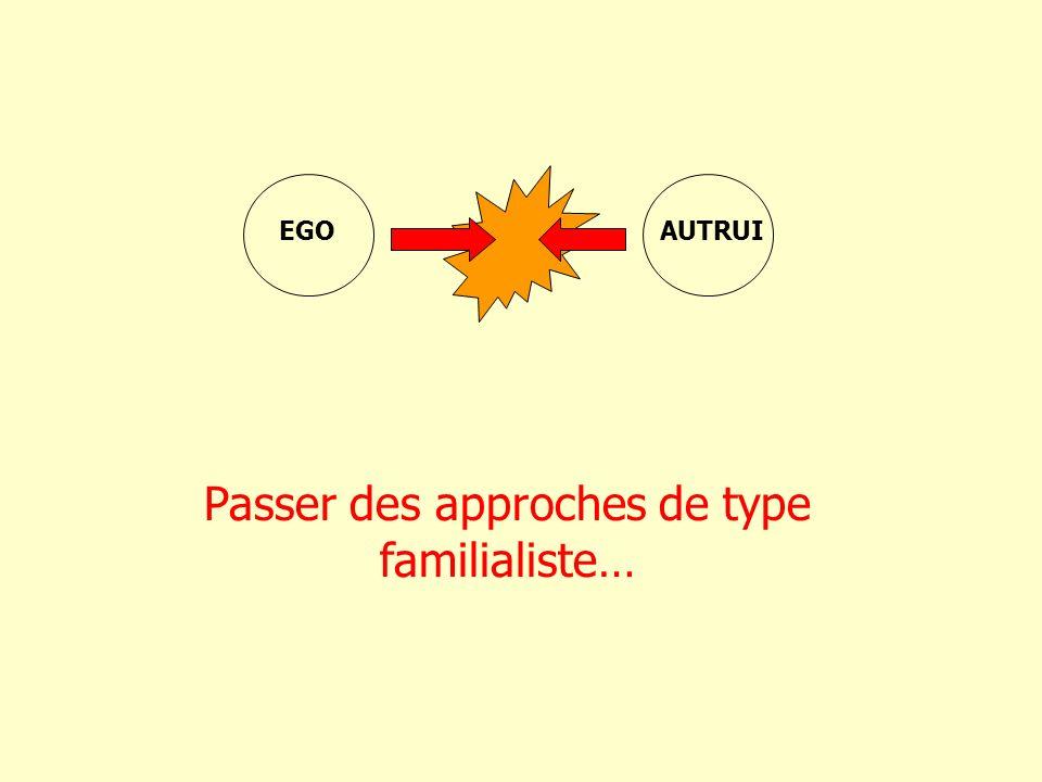 EGO AUTRUI Passer des approches de type familialiste…
