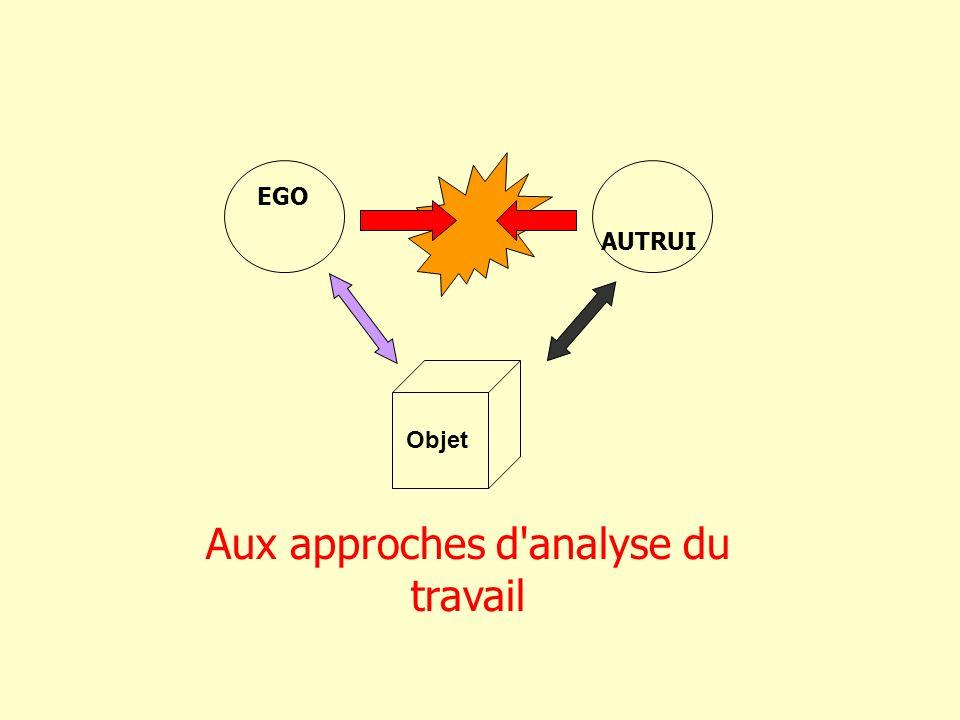 EGO AUTRUI Aux approches d analyse du travail Objet