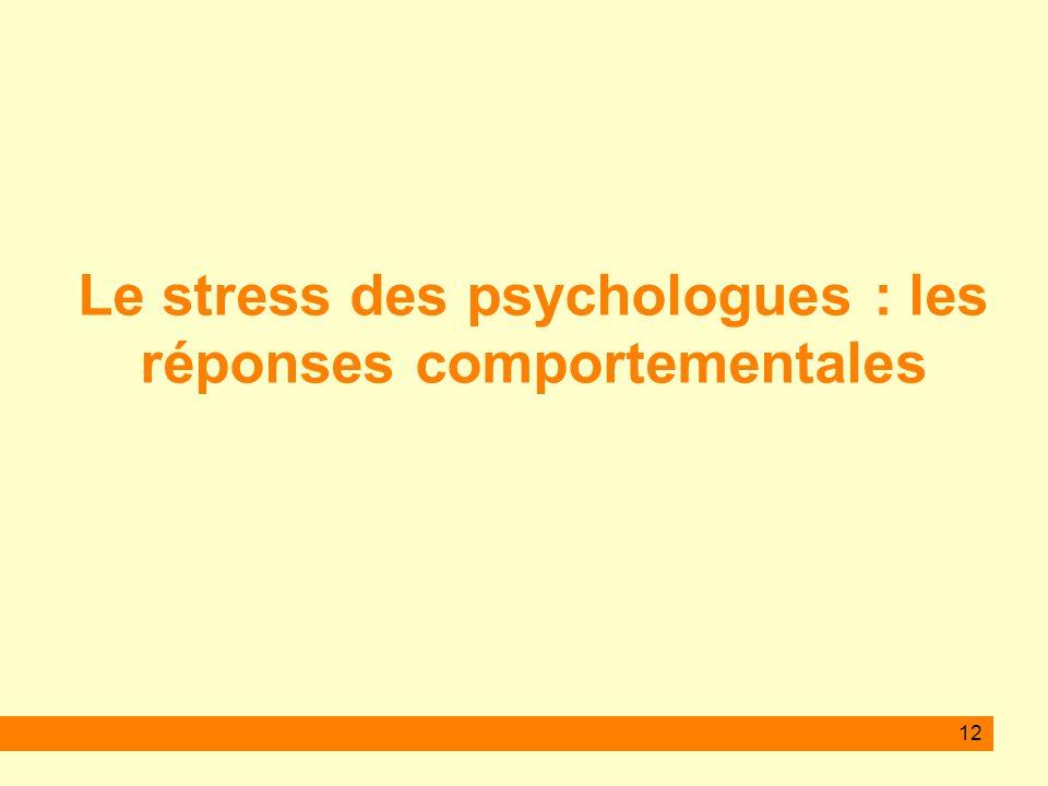 12 Le stress des psychologues : les réponses comportementales