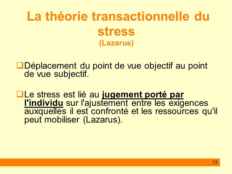 13 La théorie transactionnelle du stress (Lazarus) Déplacement du point de vue objectif au point de vue subjectif. Le stress est lié au jugement porté