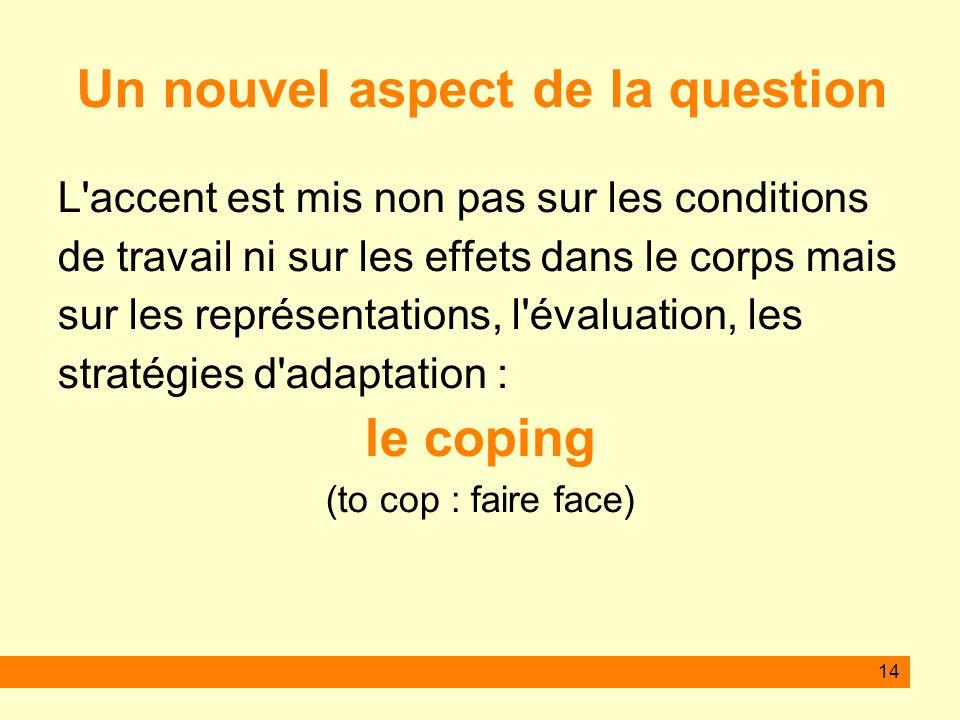 14 Un nouvel aspect de la question L'accent est mis non pas sur les conditions de travail ni sur les effets dans le corps mais sur les représentations