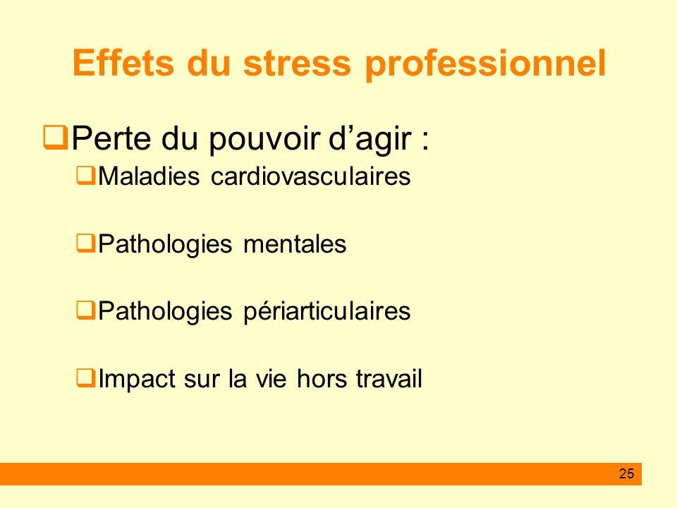 25 Effets du stress professionnel Perte du pouvoir dagir : Maladies cardiovasculaires Pathologies mentales Pathologies périarticulaires Impact sur la