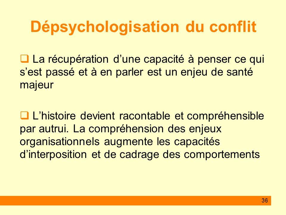 36 Dépsychologisation du conflit La récupération dune capacité à penser ce qui sest passé et à en parler est un enjeu de santé majeur Lhistoire devien