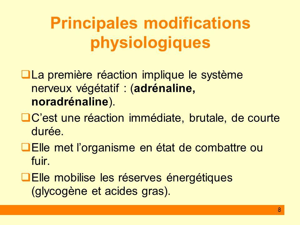 8 Principales modifications physiologiques La première réaction implique le système nerveux végétatif : (adrénaline, noradrénaline). Cest une réaction
