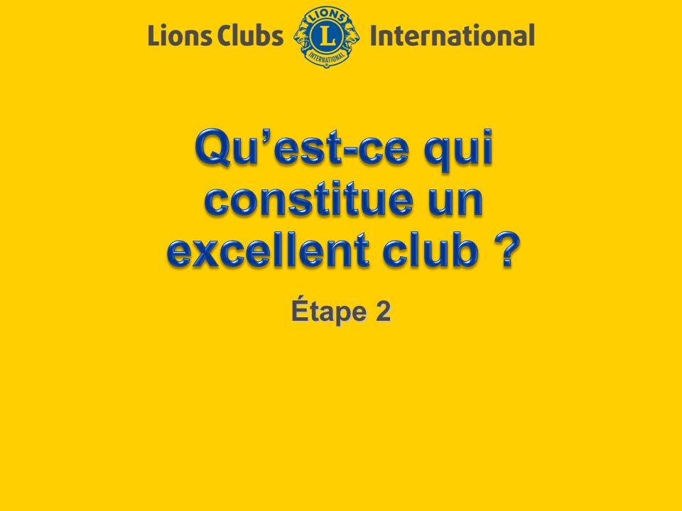 Résultats du sondage sur la satisfaction des nouveaux et anciens membres de Lions clubs de la région constitutionnelle 1 Ou au contraire, pensez-vous que les commentaires suivants ressemblent plus à ce que disent vos membres .