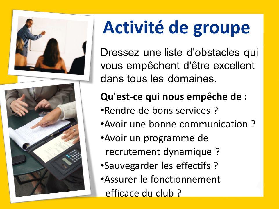 Activité de groupe Dressez une liste d'obstacles qui vous empêchent d'être excellent dans tous les domaines. Qu'est-ce qui nous empêche de : Rendre de