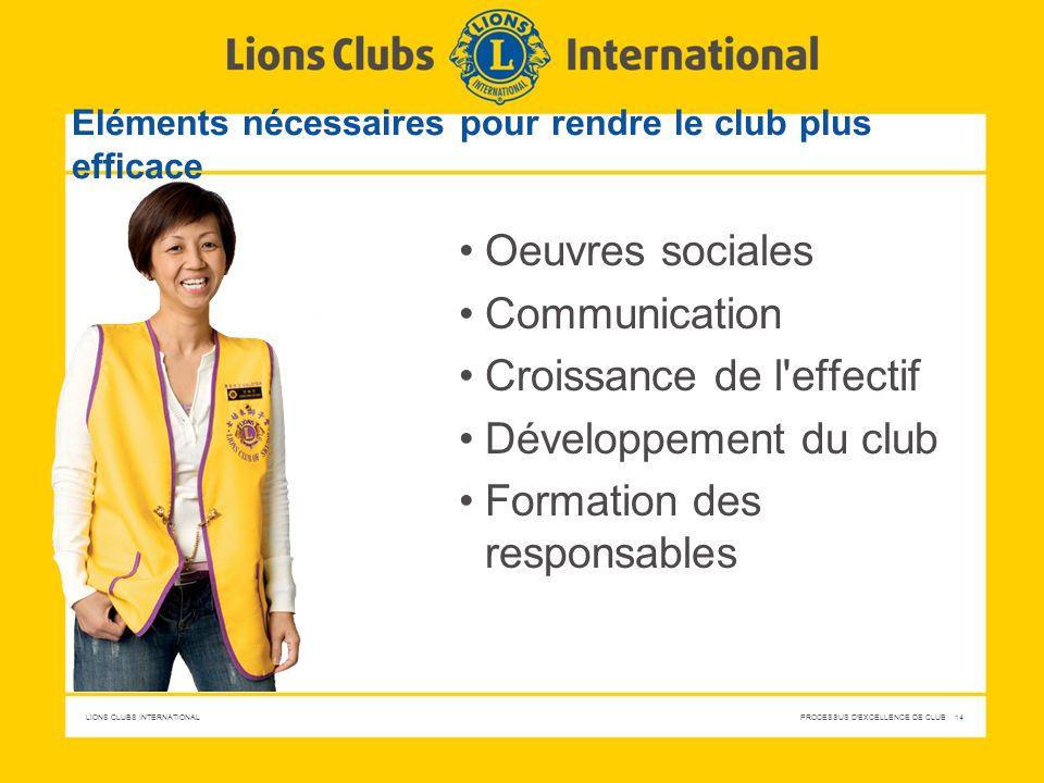 LIONS CLUBS INTERNATIONAL PROCESSUS D'EXCELLENCE DE CLUB 14 Eléments nécessaires pour rendre le club plus efficace Oeuvres sociales Communication Croi